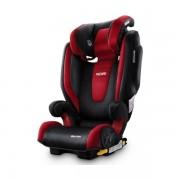 Автокресло детское Recaro Monza Nova 2 Seatfix Ruby 15-36