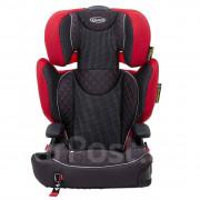 Автокресло детское CAR SEAT Affix Stargazer 15-36кг